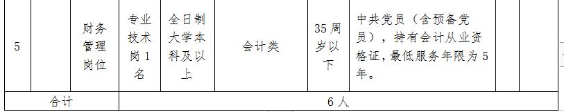 2019年海南海口市紀委監委綜合服務保障中心招聘公告