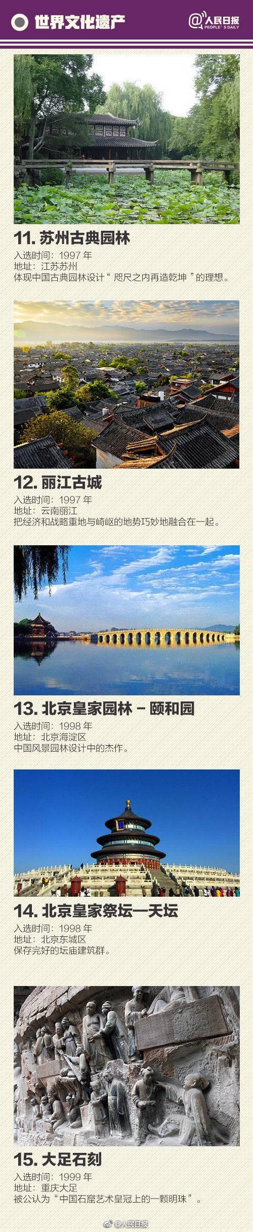 """收藏!常识积累:55处中国""""世界级遗产""""全名录!"""