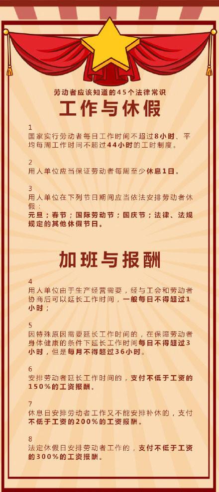 常识积累:关于劳动者的45个法律常识