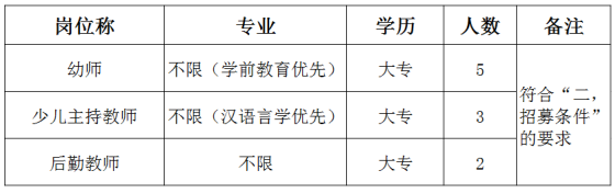 广西贵港市青少年艺术培训中心招募就业见习人员公告