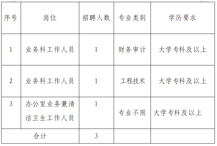 广西贵港市交通运输局港航发展中心招聘公告