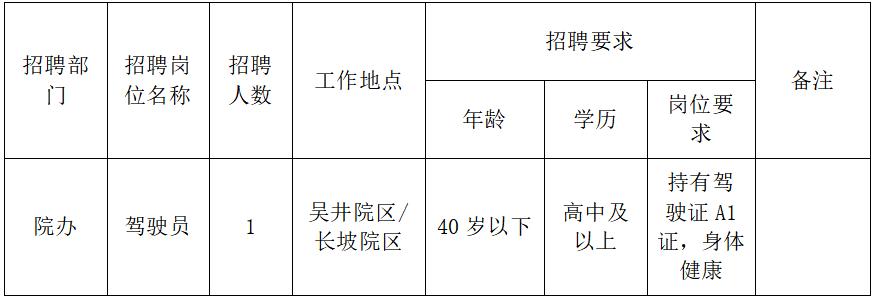 2020年云南昆明市第三人民医院编外驾驶员招聘公告