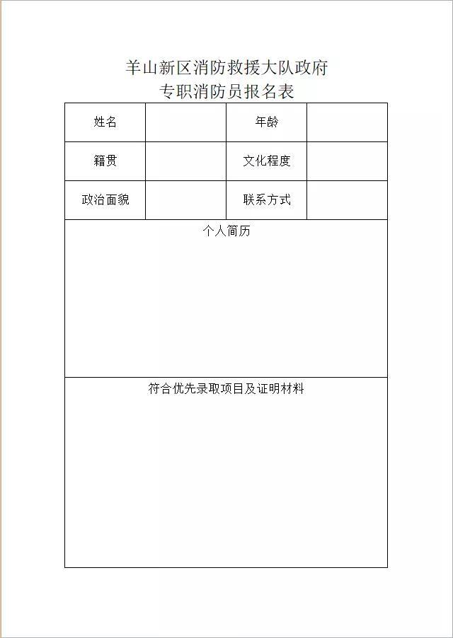 河南信阳羊山新区政府专职消防员招聘公告