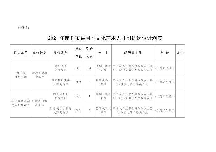 河南商丘市梁园区文化艺术人才引进工作公告