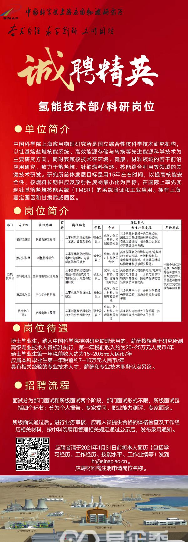 中国科学院上海应用物理研究所氢能技术部岗位招聘启事