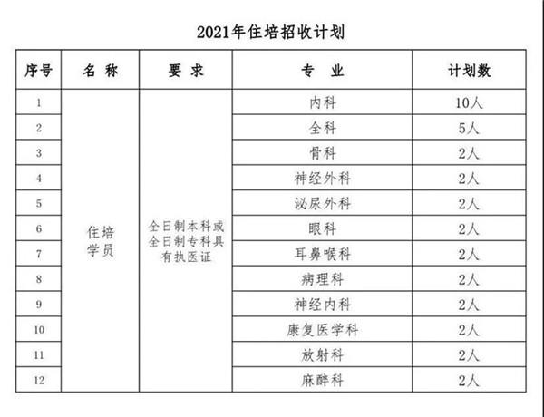 2021年江西景德镇市第二人民医院招聘公告