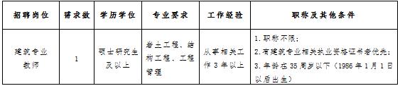 广东环境保护工程职业学院建筑群专业教师招聘公告
