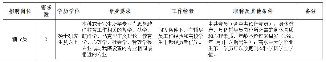 广东环境保护工程职业学院辅导员招聘公告