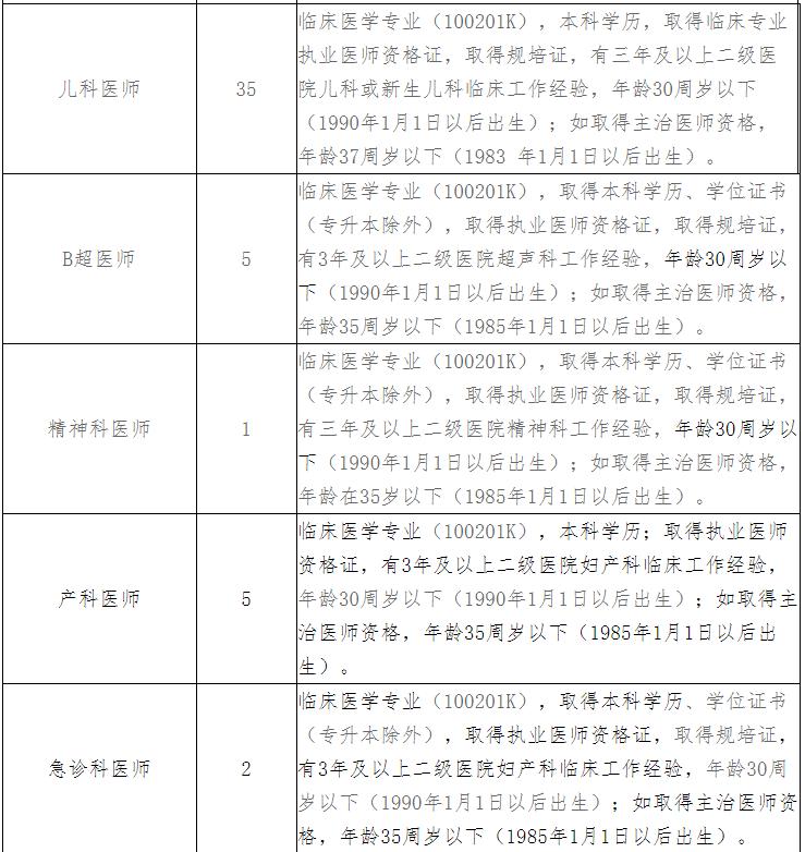 2021年江西省妇幼保健院招聘公告
