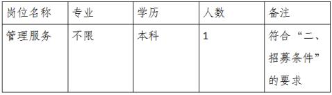 广西贵港市军队离休退休干部休养所招聘公告