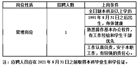江西省水文水资源与水环境重点实验室(南昌工程学院)招聘公告