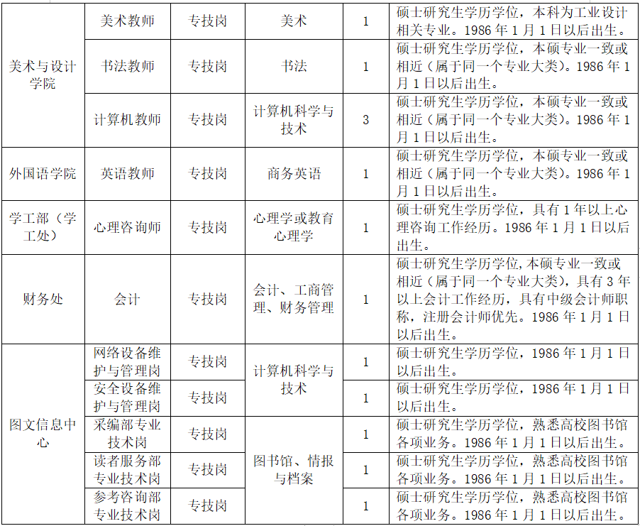 2021年江西宜春幼儿师范高等专科学校招聘公告