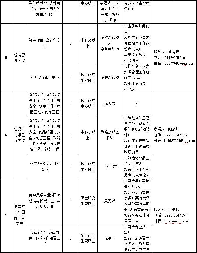 2021年广西柳州工学院招聘简章